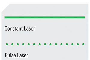 Laser Modes